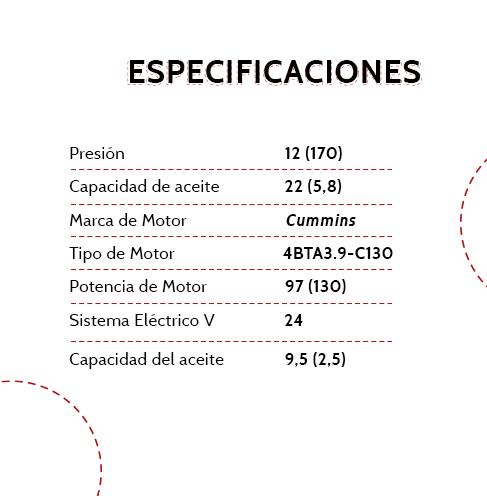 CompresorChicagoPneumatic-Especificaciones